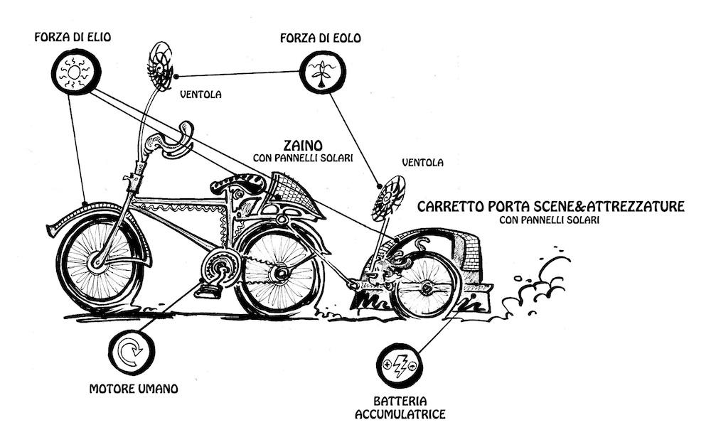eco-bike-light_75u9Xqq