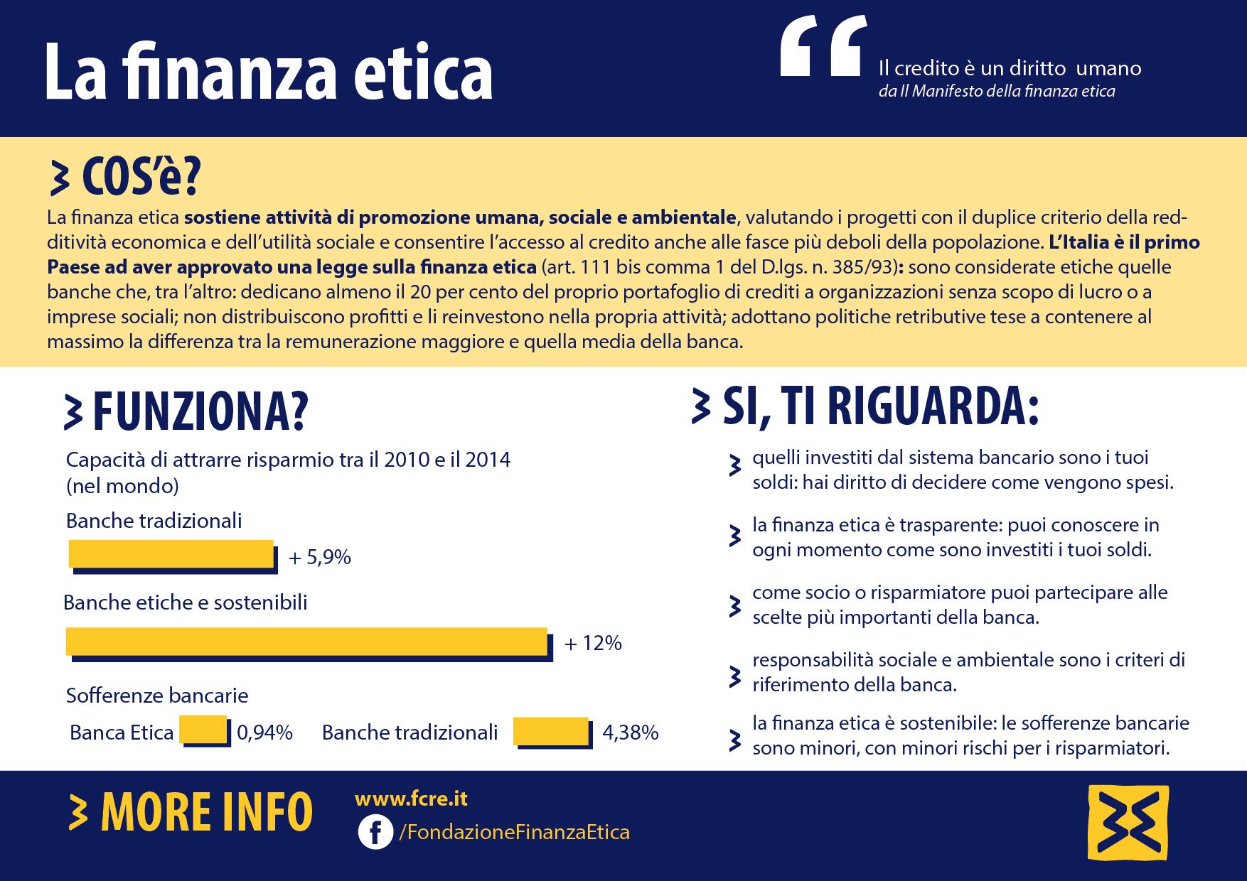 1868970a81 scheda_finanza_etica-01.jpg