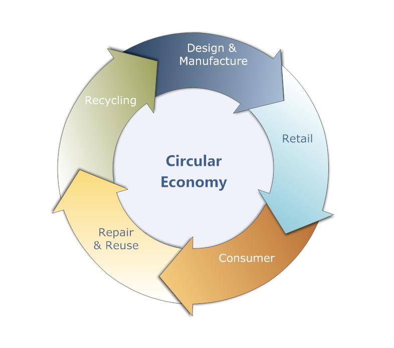 circular-economy-faith-coleman1