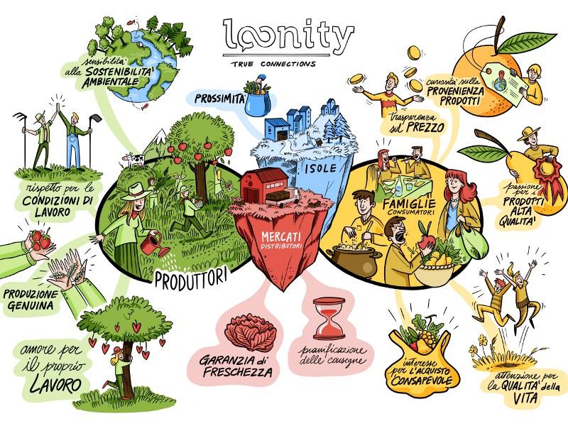 Loonity_MAPPA1 (1)