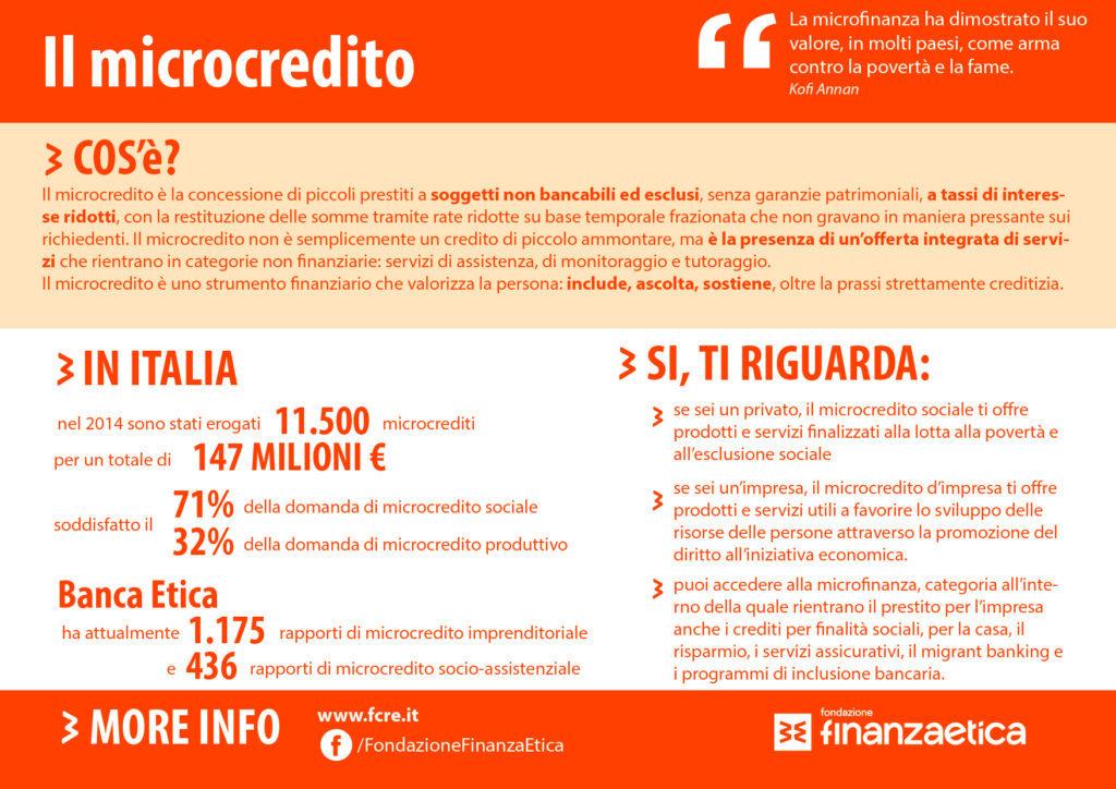 scheda microcredito 01 1024x724