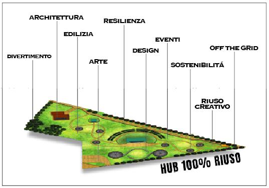 reland primo parco mondo per resilienza riuso 1552304896