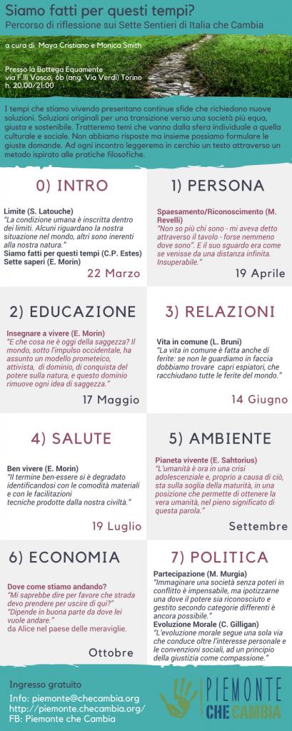 riflessioni sette sentieri italia che cambia 1523259390